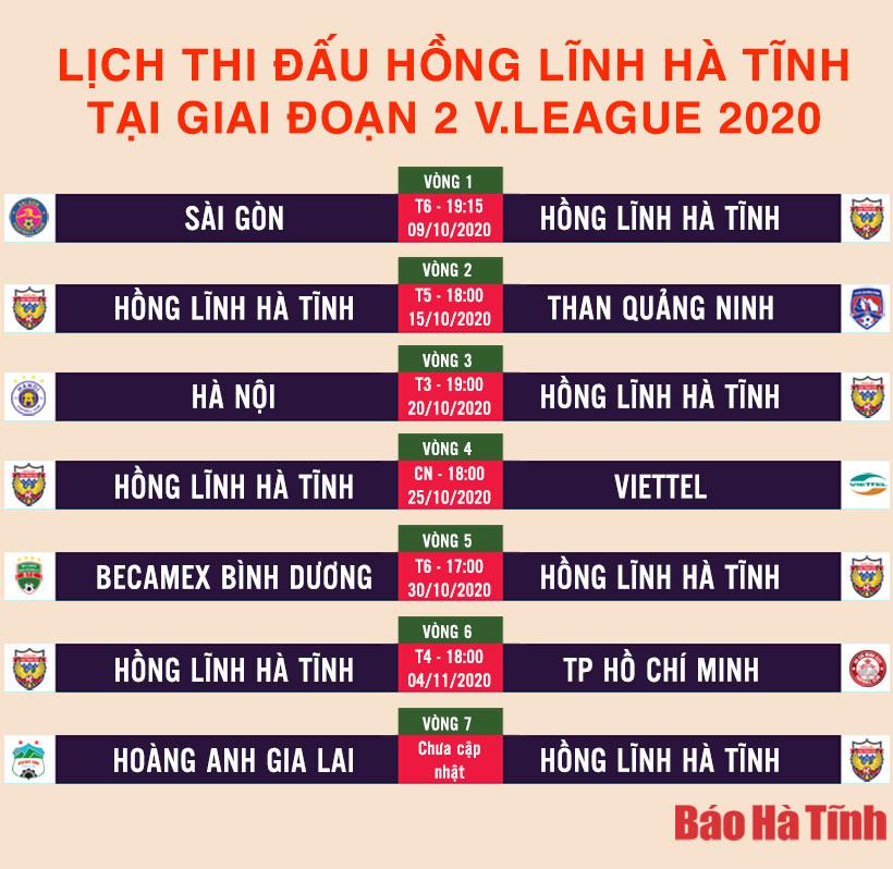 Lịch thi đấu của Hồng Lĩnh Hà Tĩnh